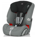 Детское автокресло Britax Roemer Evolva 123 Plus Steel Grey Trendline