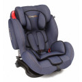 Capella S12310 - детское автокресло 9-36 кг Isofix SPS Blue/синий (синий джинс)