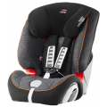 Детское автокресло Britax Roemer Evolva 123 Plus Black Marble Highline